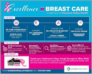 Excellence in Breast Care